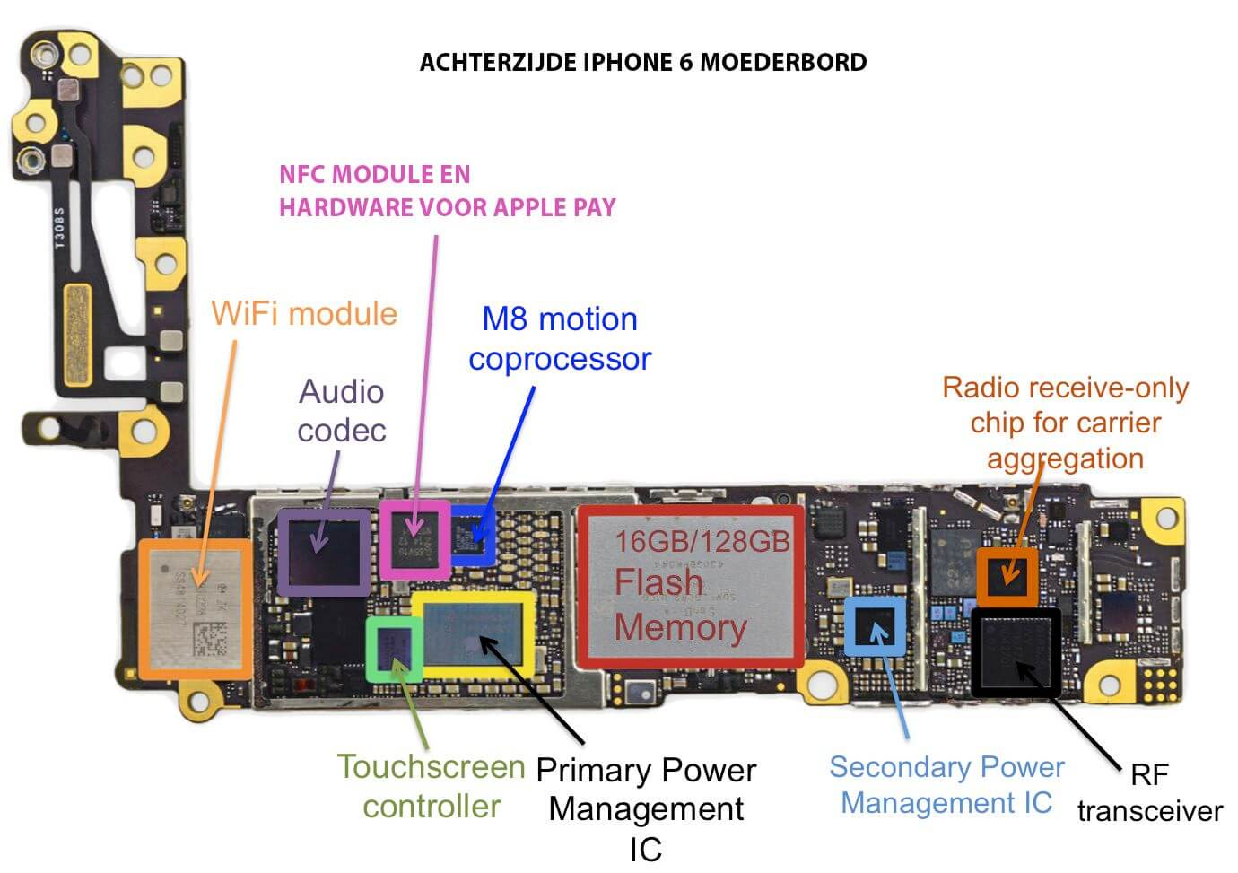 iphone 6 moederbord vervangen kosten
